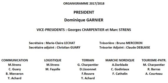 Br organigramme 2017 2018